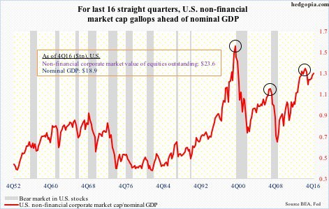 The Federal Reserve Bank Is Following, Not Leading