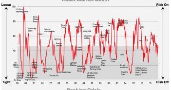 Asset Boom