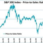 The S&P 500 Price To Sales Ratio Is Near A Record High