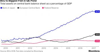 BOJ Buying Up Everything