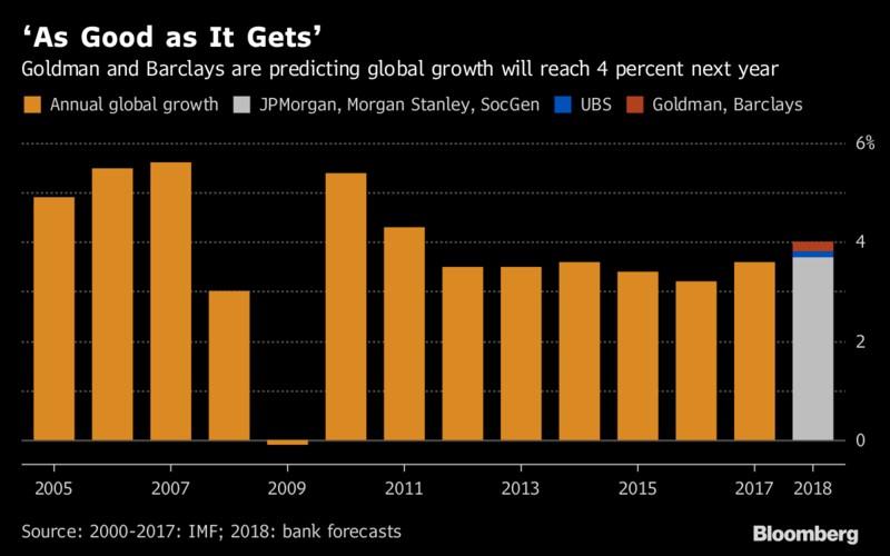 Economists Are Optimistic About 2018