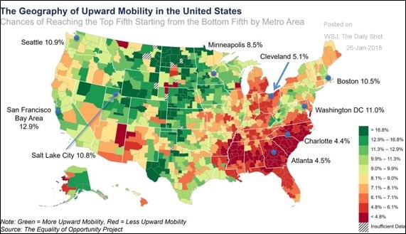 Upward Mobility Stats Can Help You Decide If An Area Will Have A Good Housing Market