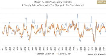 Margin Debt Not A Leading Indicator