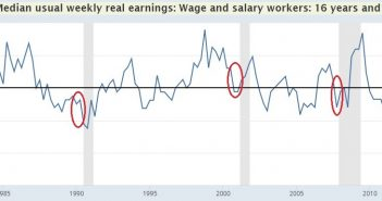negative real wage growth