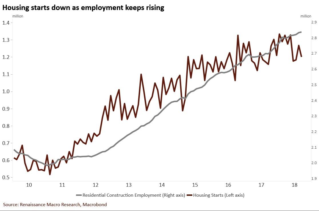 Upfina Blog | The Reason The US Housing Market Is Falling