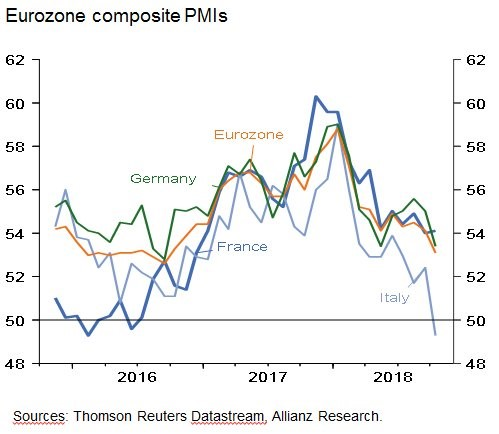Upfina Blog | 2019 Global Economic Recession Or Just A Slowdown