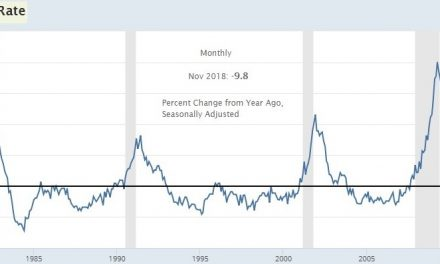 Yield Curve Inversion Can Cause A Crisis Through Reflexivity