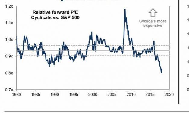 Earnings Estimates Fell With Stocks