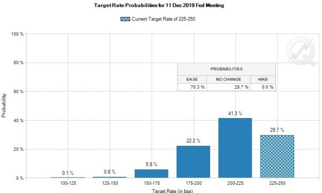 The Yield Curve Inverts: Average Stock Market Returns, Recession Risk & Rate Cut Probabilities
