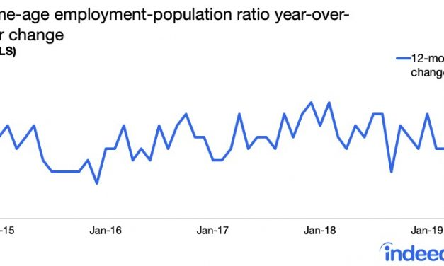 The Missing Stat Ignored By The Unemployment Rate