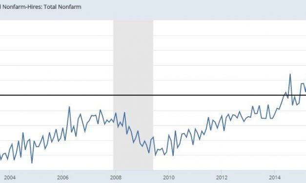 Gap Between Job Openings & Hiring Increases