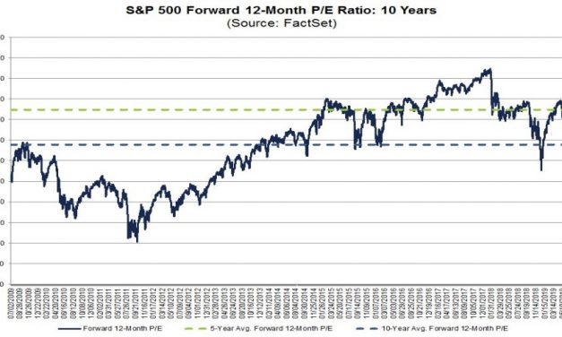 The S&P 500 Can't Rely On Multiple Expansion In 2020
