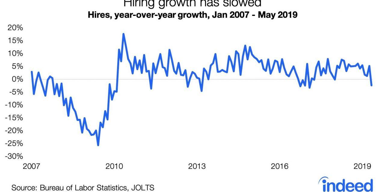 Be Cautious Of Recession Indicators