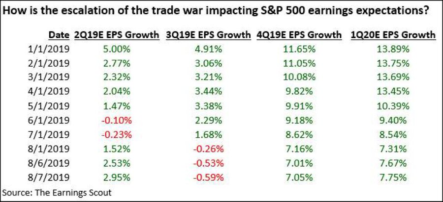 How Do Rate Cuts Affect The Stock Market?