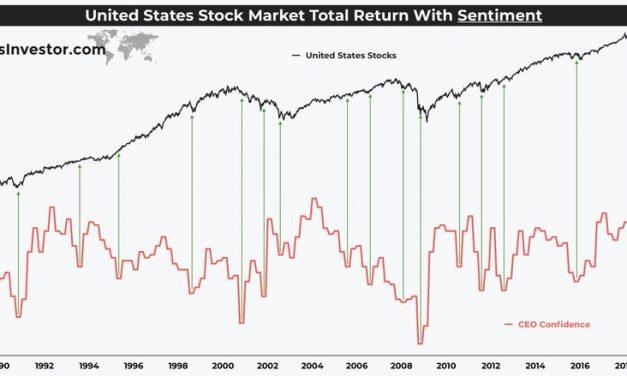 The Bear Market Checklist