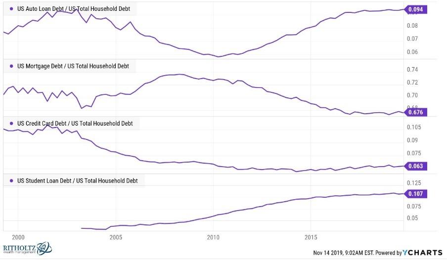 Largest Decline In Consumer Comfort Index Since 2008
