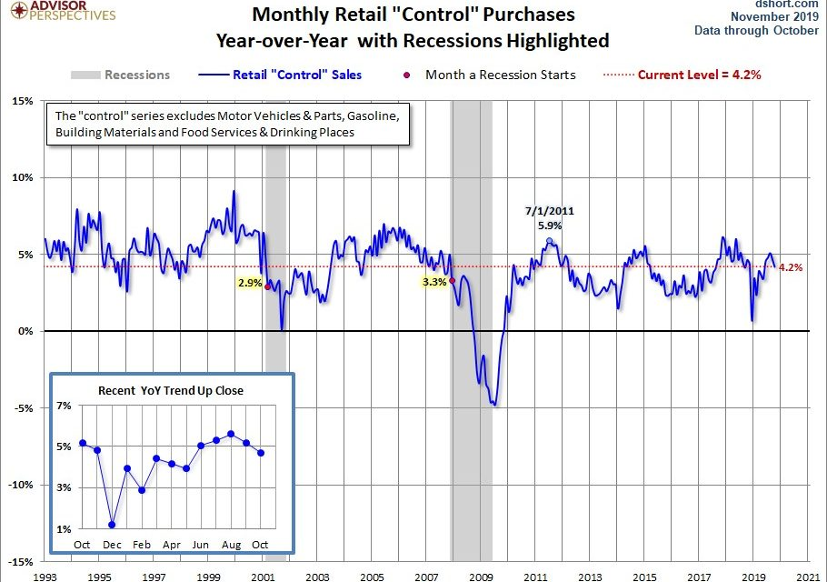 Stocks Rise As Q4 GDP Growth Estimates Decline