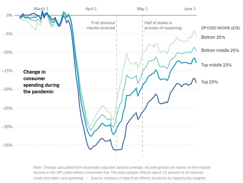 Euphoria Limited To U.S. Stocks