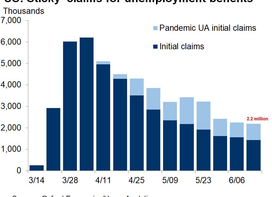 The Economy Needs Another Stimulus