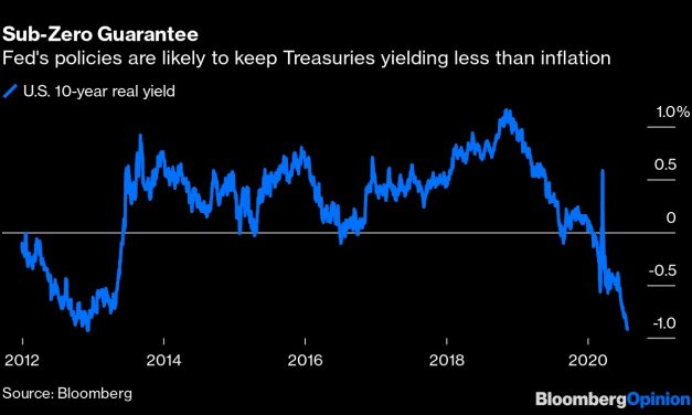 How Low Can Yields Go?