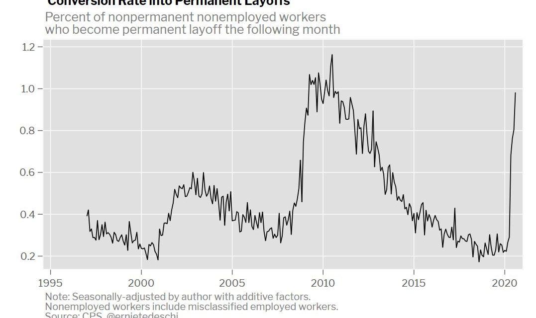 Temporary To Permanent Job Losses