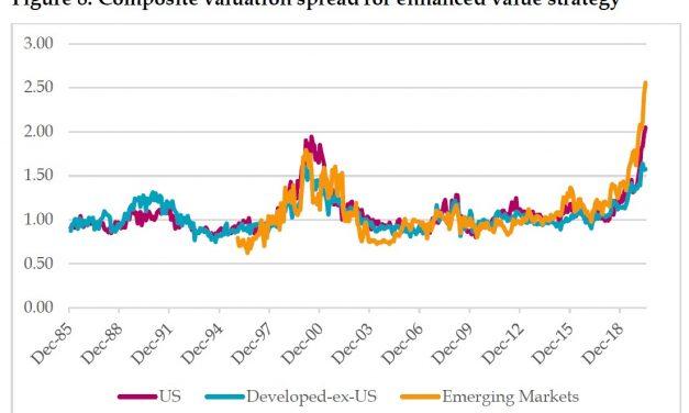 Holiday Spending, Housing, Bank Loans & Value Stocks