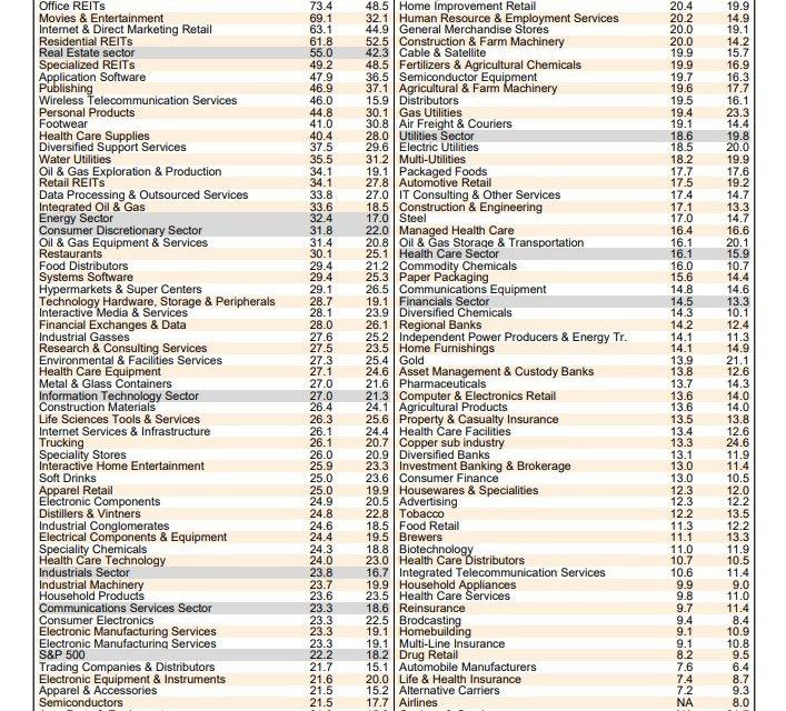 10 Attributes Of Great Investors