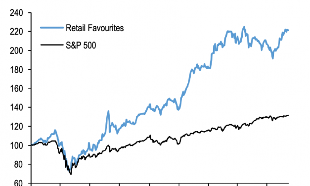 The Stock Buybacks Are Coming