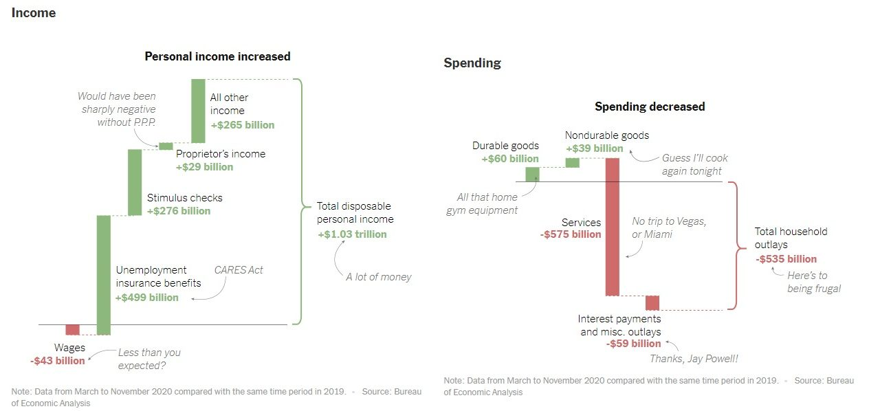 The Consumer Is Ready To Spend